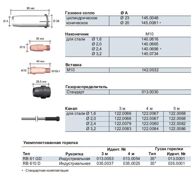 Расходные материалы для RB 61 GD / RB 610 D