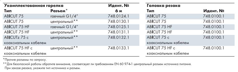 Комплектация резака ABICUT 75