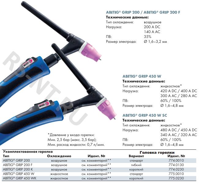 ABITIG GRIP 200 200F 450W 450W SC