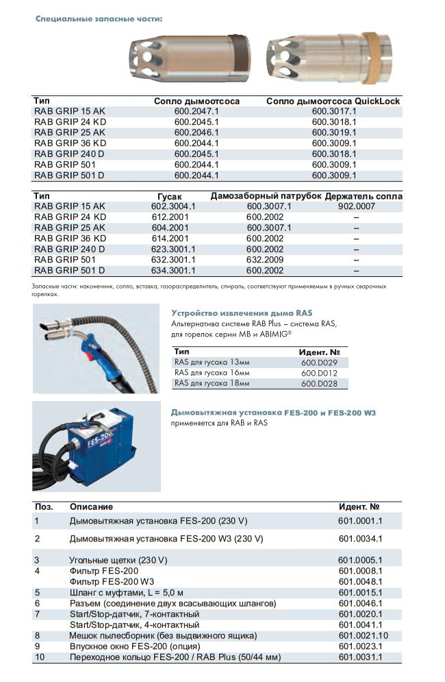 Расходные материалы для горелок - RAB GRIP 15 AK, 24 KD, 25 AK, 36 KD, 240 D, 501, 501 D
