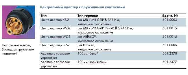центральный адаптер с пружинными контактами