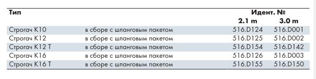 Спецификация строгачей К10, К12, К12Т, К16, К16Т